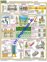 Химическая безопасность. Хлор