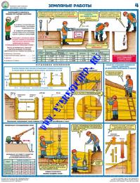 Безопасность работ на объектах водоснабжения и канализации