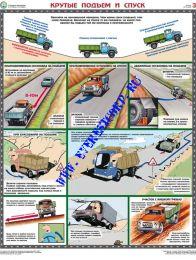 Вождение автомобиля в сложных условиях