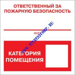 Ответственный за пожарную безопасность / Категория помещения