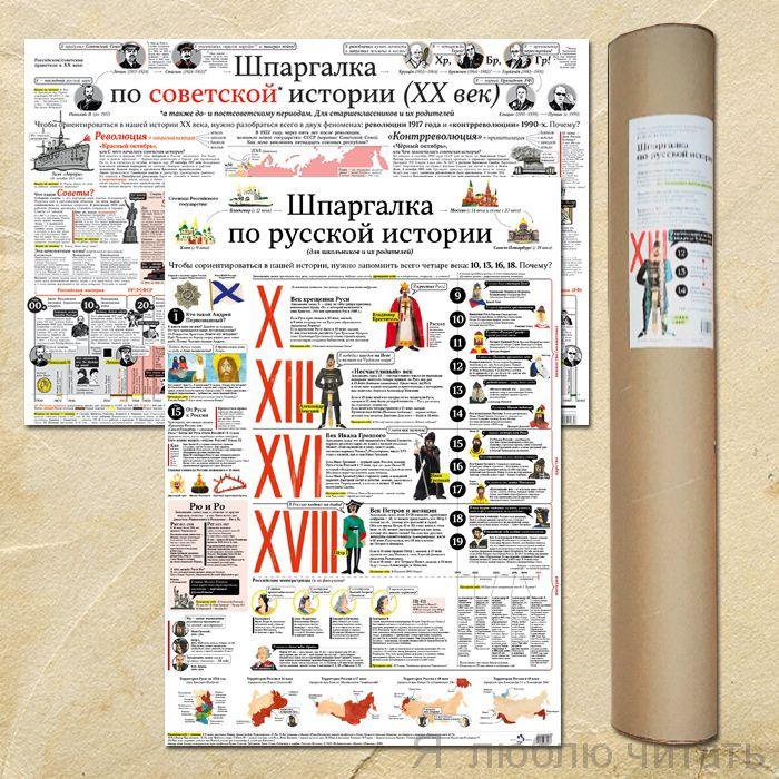 Комплект плакатов «Две шпаргалки в одном тубусе»