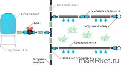 """Поливочная система """"Капелька"""" (50 м)"""