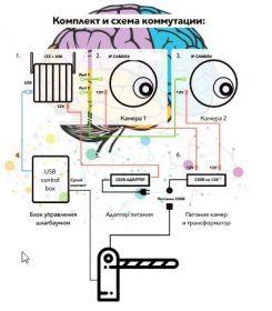 Диспетчеризация с Искусственным интеллектом