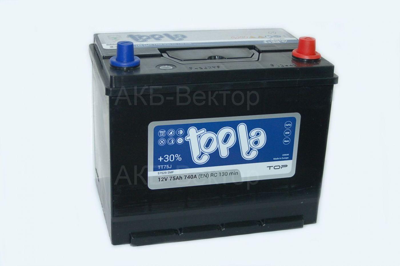 Topla Top JIS 75Ач 740А(EN) / TT75J