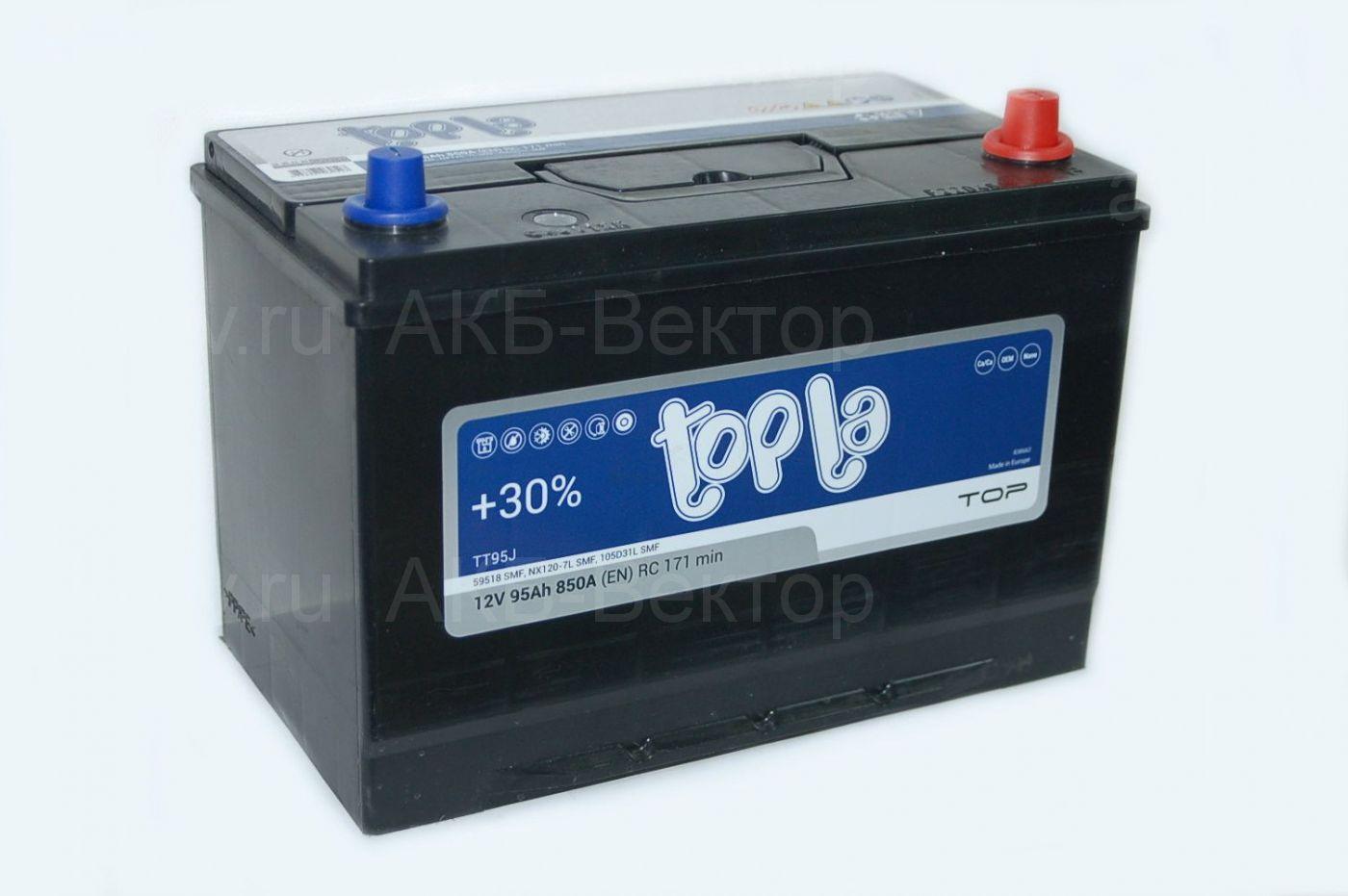 Topla Top JIS 95Ач 850А(EN)