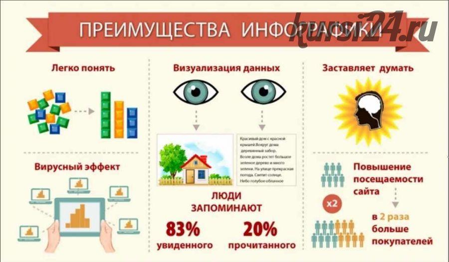 [Lynda.com] Дизайн инфографики / Designing an Infographic (с переводом) (Найджел Френч)