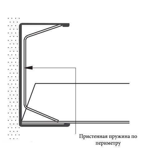 Пристенная пружина по периметру (в коробке 100 шт.)