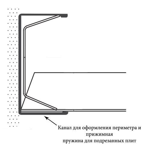Пристенный молдинг Armstrong Prelude С-канал 20x40 мм