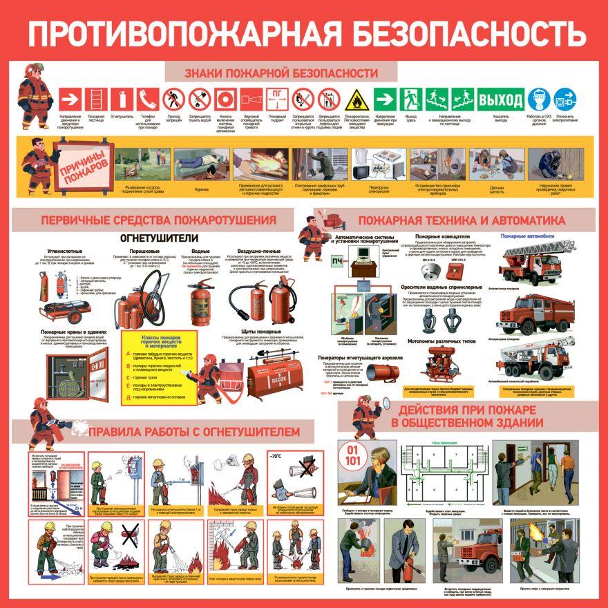 Информационный стенд Правила пожарной безопасности_7