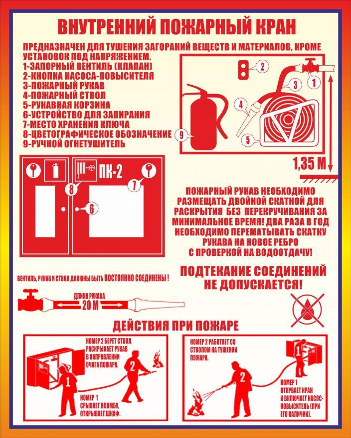 Информационный стенд Правила пожарной безопасности_8