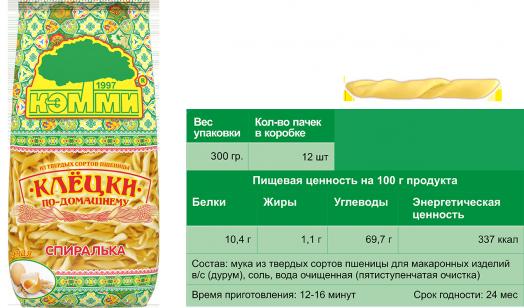 КЭММИ Клецки яичные СПИРАЛЬКА 300 г
